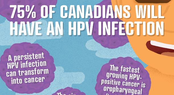 Webinar 2: HPV-The Impact on Screening Practices